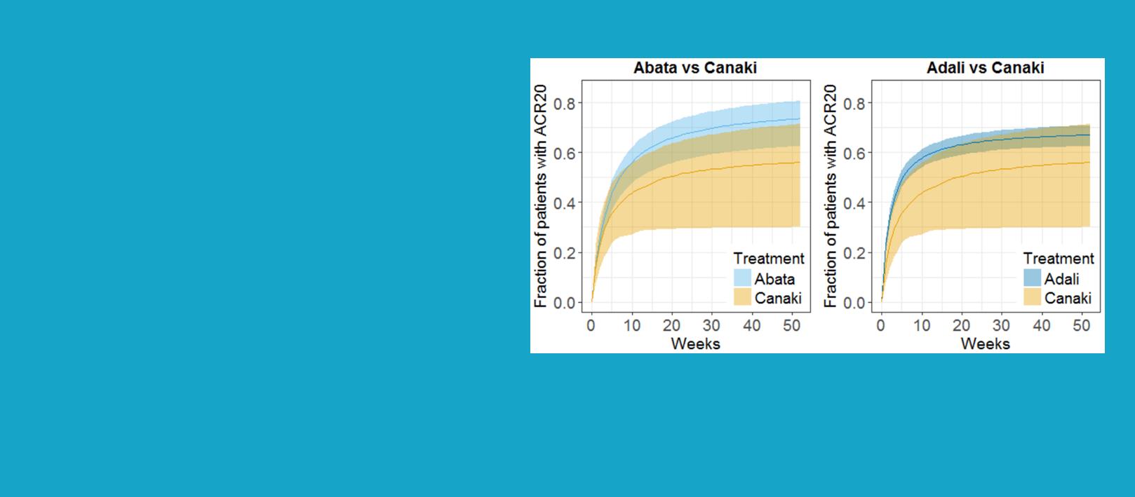 Longitudinal Model-Based Meta-Analysis (MBMA) with Monolix Suite