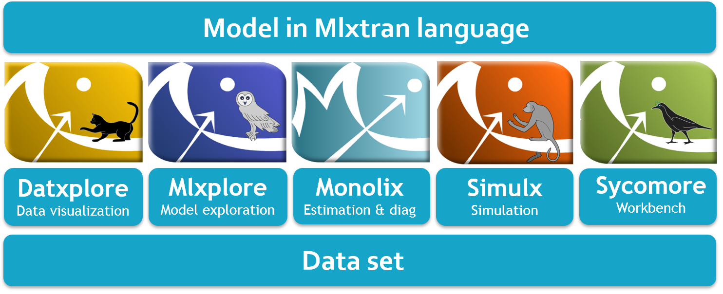 Monolix Suite Workshop @Page2019 (Stockholm, Tuesday June 11th, 2019)