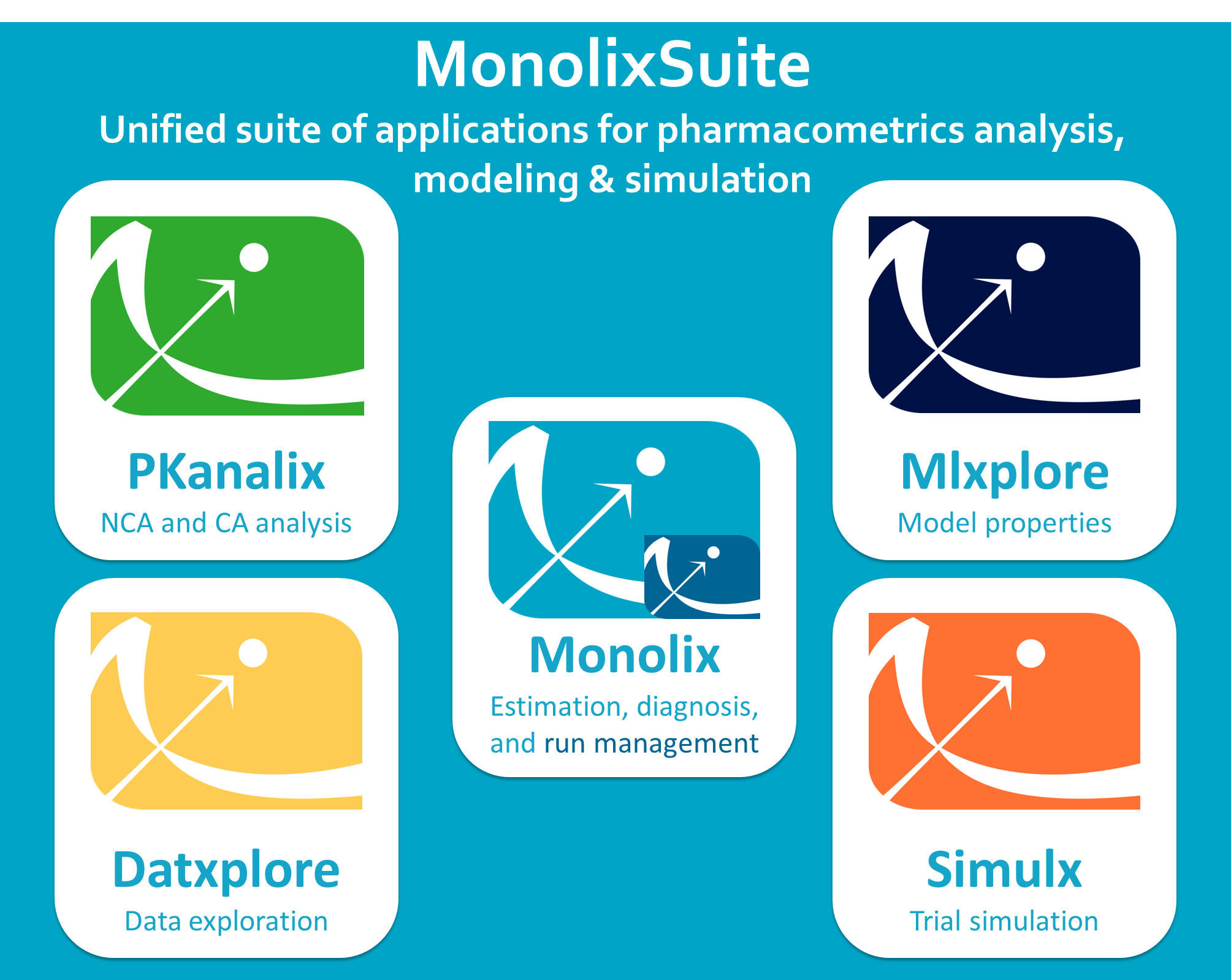MonolixSuite Workshop (University of Forida, Thu. October 24th, 2019)