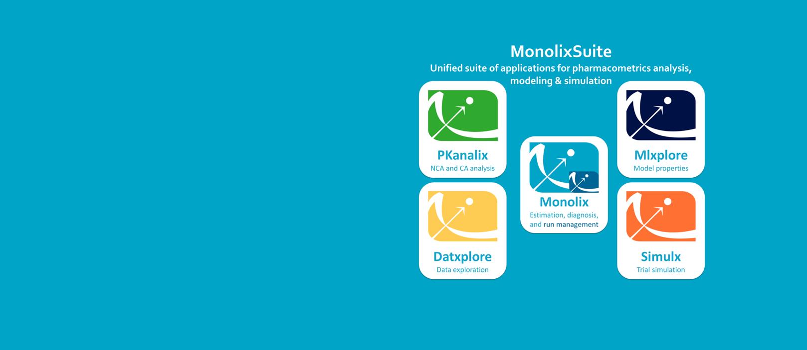 Release of Monolix Suite 2019R2